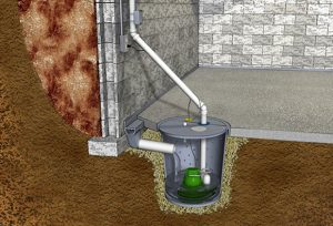 Cross-section diagram of a submersible sump pump in a basement